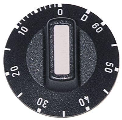 κομβίο χρόνος 60min + μόνιμα σε λειτουργία Μέγ. Θ  -°C ø 50mm ø άξονα 6x4,6 mm