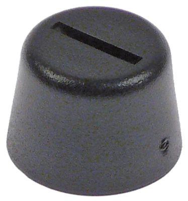 καπάκι για θερμοστάτη ασφαλείας σπείρωμα M10x0,75